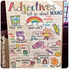capital letters freebie writing pinterest anchor charts