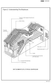 typical ceiling height affordable staircase dimensions with