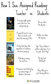 Halloween Poems For Teachers How Students And Teachers See Assigned Reading Weareteachers