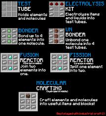 Diamond Periodic Table 1 1 Minechem V1 5 Minecraft Mods Mapping And Modding Java