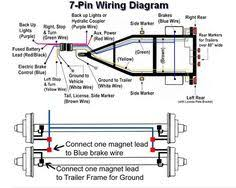 6 flat trailer wiring diagram camping r v wiring outdoors