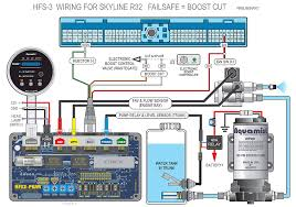 nissan skyline wiring diagrams to hfs 3 archive waterinjection