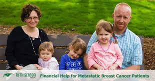 financial assistance help for breast cancer patients financial