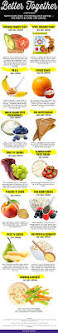 28 best diabetes images on pinterest healthy food cook and food