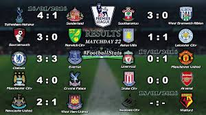 english premier league results table english premier league results table 16 17 01 2016 matchday 22