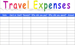 Travel Expenses images Travel expenses helicopter mom and just plane dad png