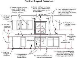 Standard Kitchen Cabinet Height Home Design - Height of kitchen cabinets