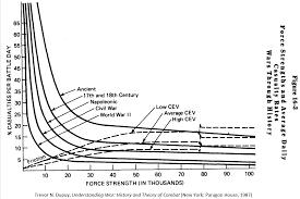 quantitative analysis mystics u0026 statistics