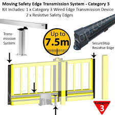 safety edges for gates