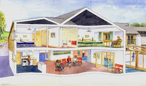 View Interior Of Homes Home Remodling House Structure Cross Section Cats Group Project