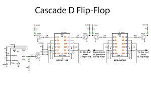 jk flip flop master slave digital electronics youtube electrical