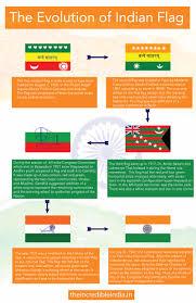 The Indian Flag The Evolution Of Indian Flag Tricolour Tiranga The