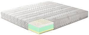 meglio materasso a molle o in lattice lattice o memory miglior materasso senza molle filippo gatti