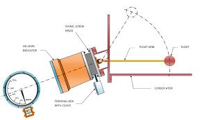 mog magnetic oil gauge of transformer electricalunits com