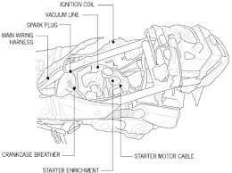 maintenance two hoses that run from the carburetor is the