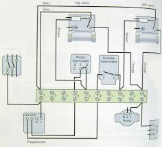 central heating programmer wiring diagram wordoflife me