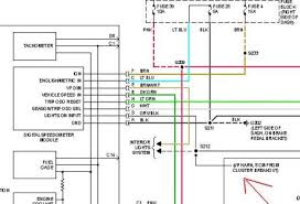 1993 chevy s10 stereo wiring diagram u2013 wiring diagrams and