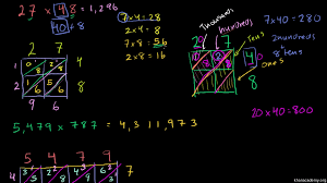 lattice multiplication video khan academy