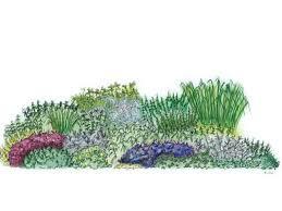 perennial herb garden layout herb garden design plan hgtv