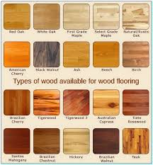 Types Of Flooring Materials Types Of Flooring Boards Torahenfamilia Types Of Flooring