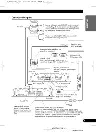 wiring diagram pioneer mixtrax 28 images pioneer mixtrax car