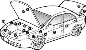 color codes car parts painted