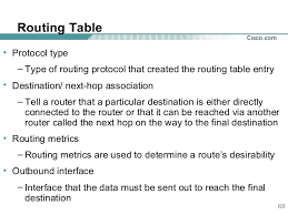 Windows Routing Table Ip Adress And Routing Networking