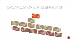 5 blank organizational chart samples to keep you professional