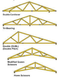 the 25 best roof trusses ideas on pinterest roof truss design