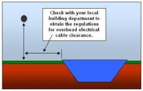 providing electrical service to a detached building part 2