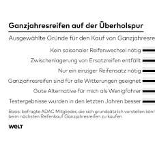 G Stige K Hen Zu Kaufen Statistiken Zahlen Und Graphen Aktuelles Von Statista Bilder