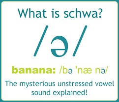 intro to schwa u2014 pronuncian american english pronunciation