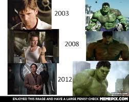 Incredible Meme - incredible hulk memes image memes at relatably com