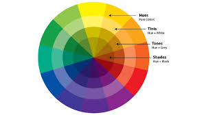 good colour schemes learn the basics of colour theory to know what looks good
