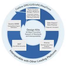 pyxis schematic mentor graphics