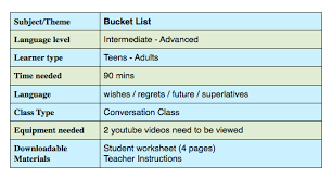 lesson plan for english class with student worksheet bucket list