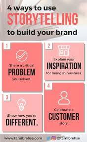 Plan Social Media Making An Instagram Plan Social Media Focus Instagram Business