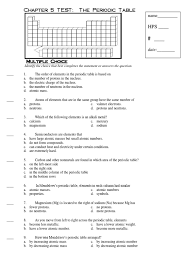 periodic table of elements test periodic table chemical elements periodic table