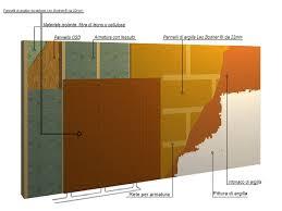 radiante a soffitto riscaldamento a parete o a soffitto in argilla
