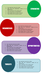 swot template free download online engagement invitation cards