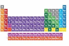 Asapscience Periodic Table Lyrics The New Periodic Huawei P9