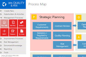 iso map deploying your iso 9001 2015 quality management software bpa