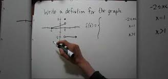 how to find the formula of a piecewise function given a graph