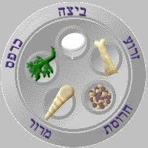 messianic seder plate plate