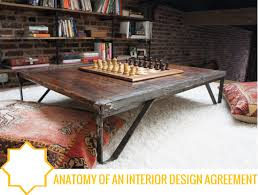 Information About Interior Designer The Anatomy Of An Interior Design Agreement U2014 Capella Kincheloe