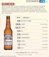 Beers Including Stella Becks And Budweiser To Have Calorie Counts