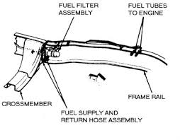 99 dodge durango fuel solved where is fuel filter on 1995 dodge dakota fixya