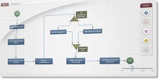 Service Desk Management Process Invgate Service Desk Pricing Features Reviews U0026 Comparison Of
