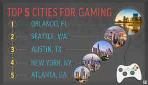 wallethub names orlando the best us city for gamers