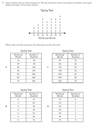 6th Grade Printable Math Worksheets Mathinthemedian 6th Taks Review Sheets